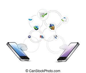 media technology cloud computing concept