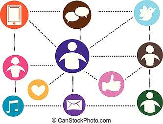 media, towarzyski, komunikacja
