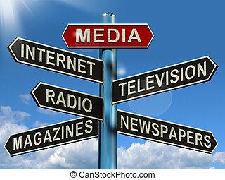 media, wegwijzer, het tonen, internet, televisie, kranten,...