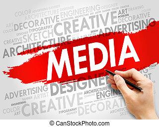 media, woord, wolk