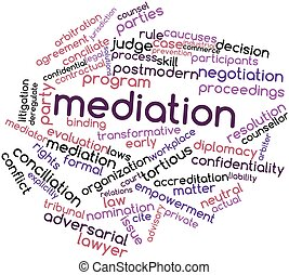 Mediation - Abstract word cloud for Mediation with related...