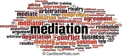 Mediation word cloud concept. Collage made of words about...