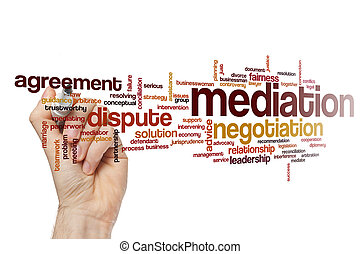 Mediation word cloud concept