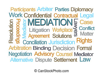 Mediation Word Cloud