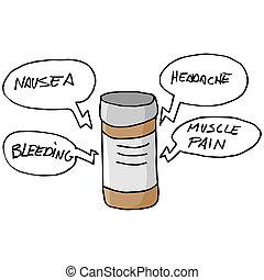 medicação, efeitos colaterais