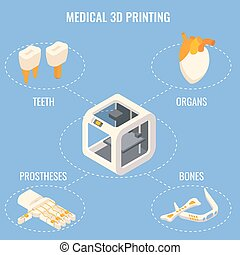 Medical 3d printing concept vector isometric illustration