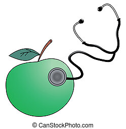 Medical apple