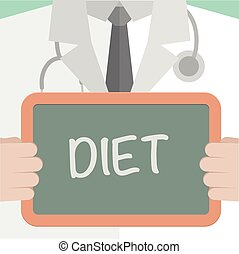 Medical Board Diet