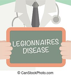 Medical Board Legionnaires