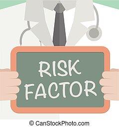 Medical Board Risk Factor