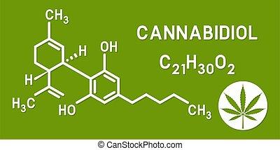 Medical Cannabis. Cannabidiol CBD molecular structures. ...