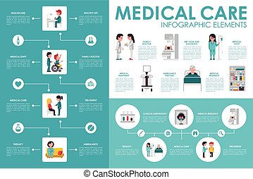 Medical care concept Hospital infographic flat web vector illustration