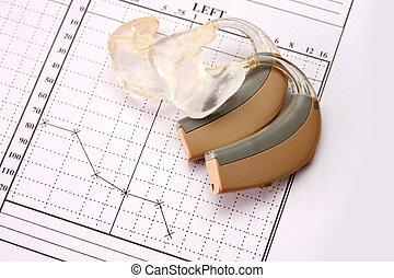 medical chart and hearing aid - Hearing medical chart...