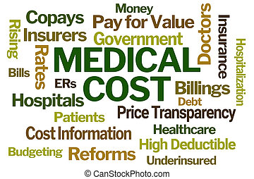 Medical Cost Word Cloud on White Background