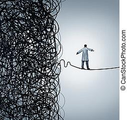 Medical Crisis Management