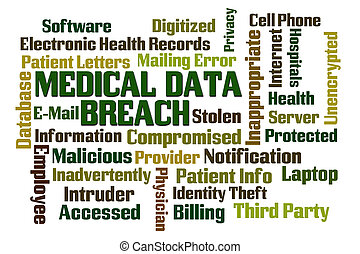 Medical Data Breach word cloud on white background