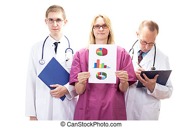 Medical doctor team presenting research results