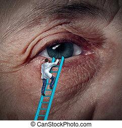 Medical Eye Care