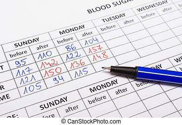 Medical forms and pen for diabetes - Medical forms for...