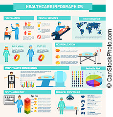 Medical healthcare vaccination dental services hospitalization infographic vector illustration