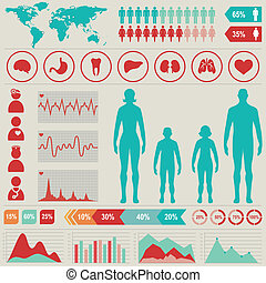 Medical infographic set with charts and other elements. ...