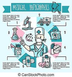 Medical Infographics Sketch