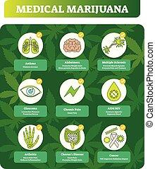 Medical marihuana vector illustration. Benefits symbols collection set.