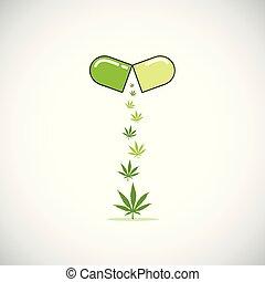 medical marijuana pills medicinal cannabis symbols