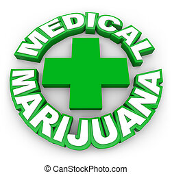 Medical Marijuana Plus Sign Buy Legal Medical Pot Treatment Pres