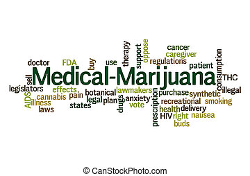Medical Marijuana word cloud on white background