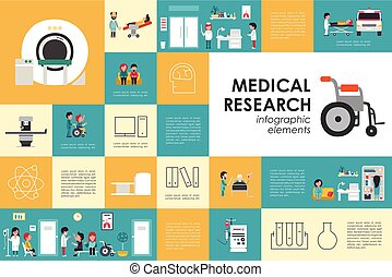 Medical research flat web infographic. Syringe Doctor Nurse ...