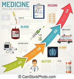 Medical Services Timeline Infographics with flat icons like ...