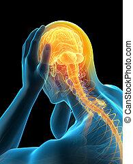 headache/ migraine