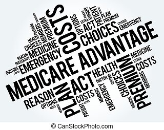 Medicare Advantage word cloud collage, health concept...
