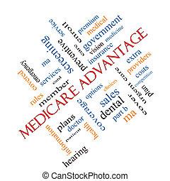 Medicare Advantage Word Cloud Concept angled