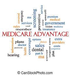 Medicare Advantage Word Cloud Concept