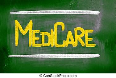 Medicare Concept