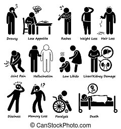 Human pictogram stick figures showing the side effects of drug and medications. They are drowsy, lose appetite, rashes, weight loss, hair loss, joint pain, hallucination, low sex drive, kidney and liver failure, dizziness, memory loss, paralysis, and death.