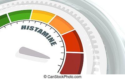 medición, proceso, histamine