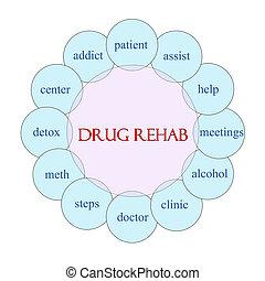 medicijn, rehab, circulaire, woord, concept