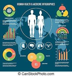 medicin, hälsa, mänsklig, infographics