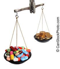 medicina, costoso