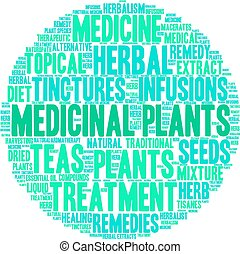 Medicinal Plants word cloud on a white background.