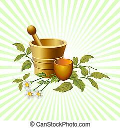 medicinalväxtodlare, produkter, naturlig