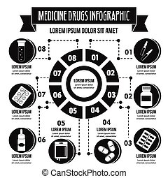 Medicine drugs infographic concept, simple style