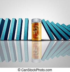 Medicine Success