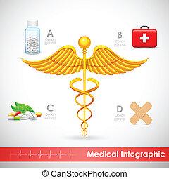 medicinsk, healthcare, infographics