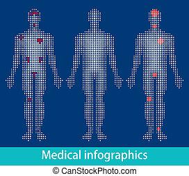 medicinsk, info-graphics