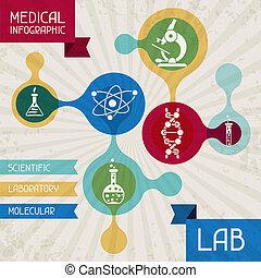 medicinsk, infographic, lab.