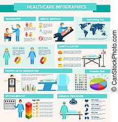 medicinsk, infographic, sätta